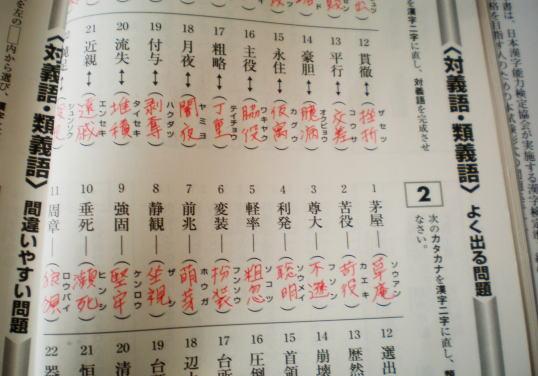 クリックすると別ウィンドウで ... : 常用漢字 練習 : 漢字